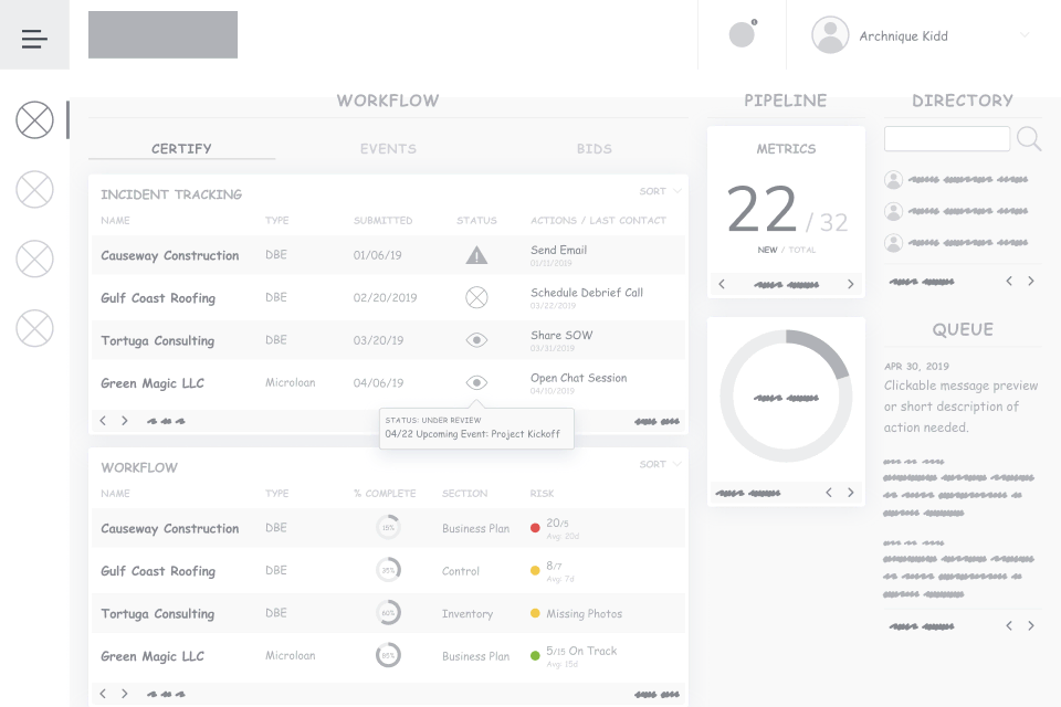 Wireframe: dashboard concept 1.